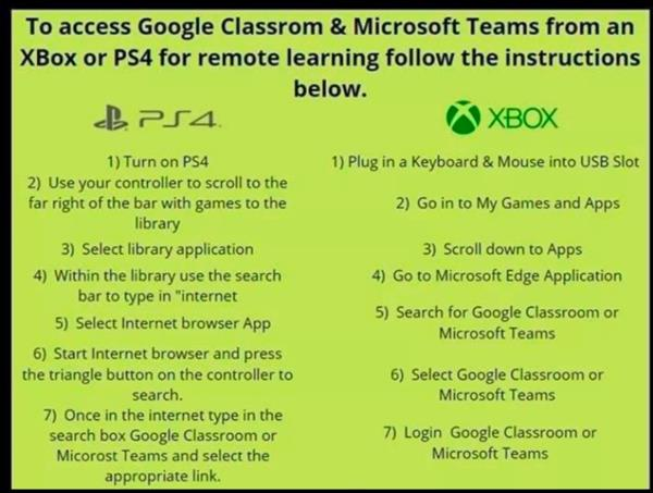 How PS4 and Xbox can help access Microsoft Teams